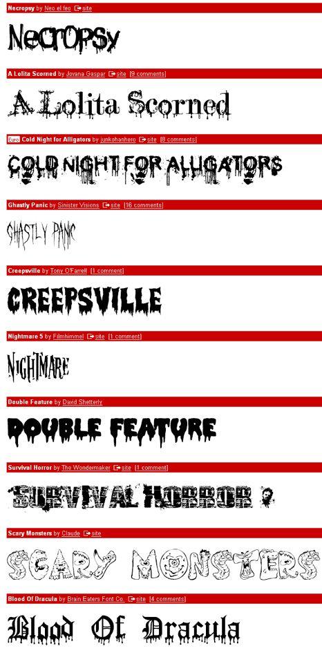 14 best Fonts images on Pinterest | Fonts, Graphics and Letter fonts