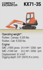 Conventional Tail Swing Compact Excavators | KXSeries | Kubota Construction Equipment