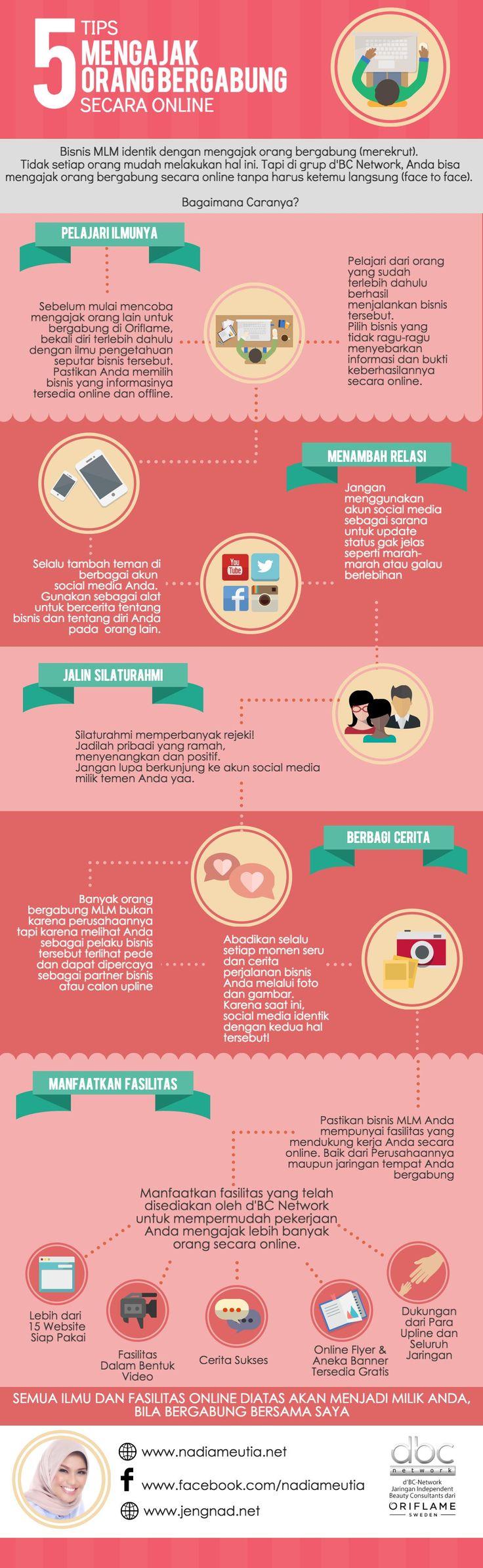 5 Tips Mengajak Orang Bergabung Bisnis secara Online  #nadiameutia #jengnad #oriflame #katalog #bisnisdarirumah #bisnisonline #mlm