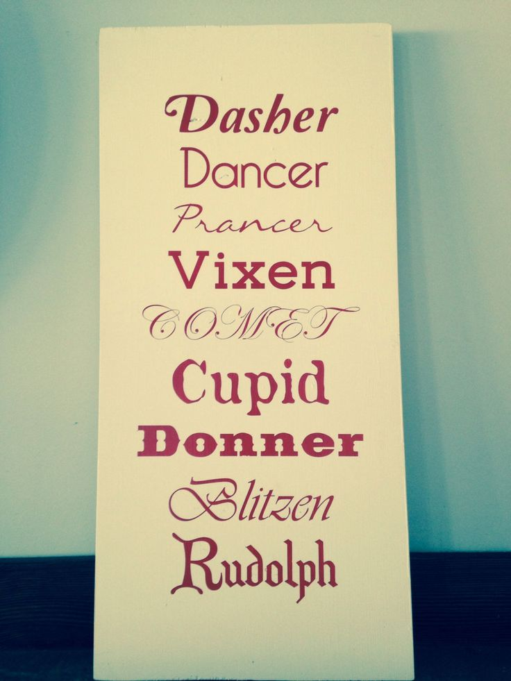 Old Fashioned Wall Name Art Image Collection - Wall Art Design ...