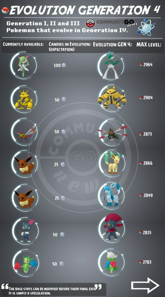 Pin En Pokemon