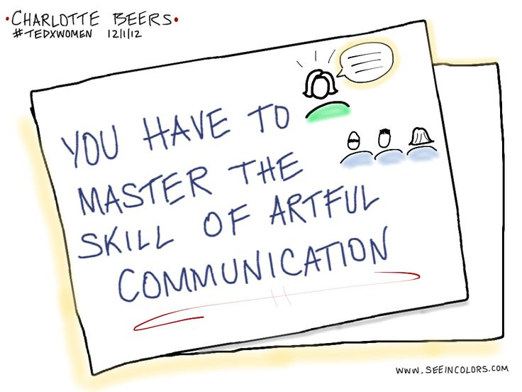 You have to master the skill of artful communication | TedxWomen Conference 2012 #TedxWomen  | Speaker: Charlotte Beers | Date: 12/1/2012 | Sketchnotes by Lisa Nelson of seeincolors.com