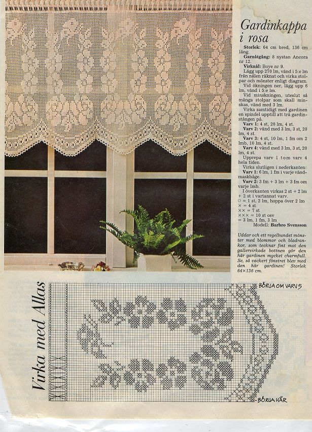 Filet Crochet Valance  Too beautiful for words.