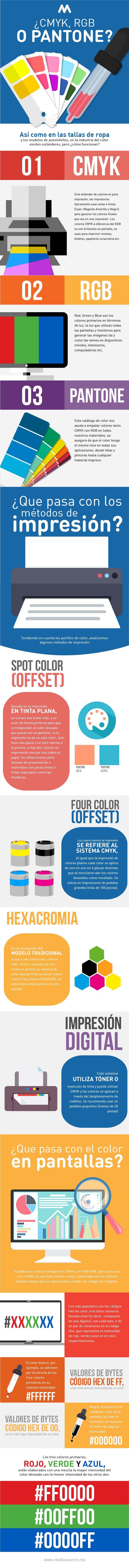 Hola: Una infografía sobreColores ¿CMYK o RGB o Pantone? Vía Un saludo