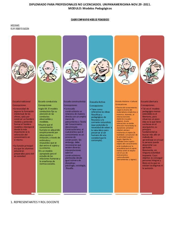 DIPLOMADO PARA PROFESIONALES NO LICENCIADOS. UNIPANAMERICANA-NOV.29 -2011.                                               M...