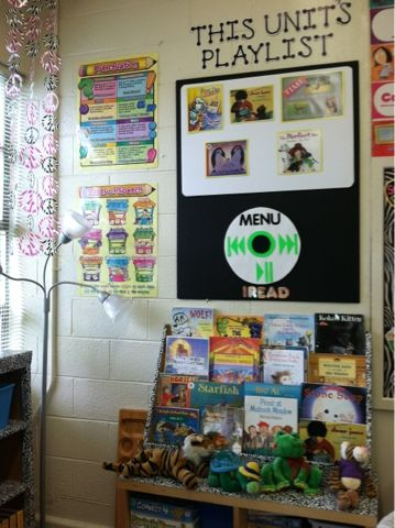 Educating with Elle: Rockstar Theme Classroom