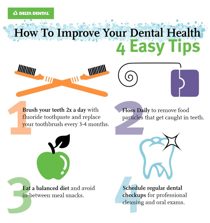 How To Improve Your Dental Health: 4 Easy Tips