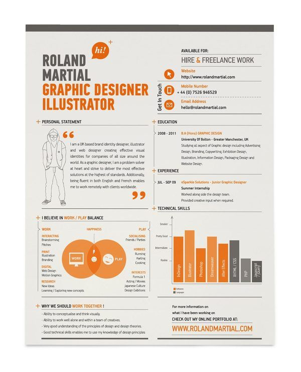 126 best Creative Resume Design images on Pinterest Cover letter - graphic designer resume