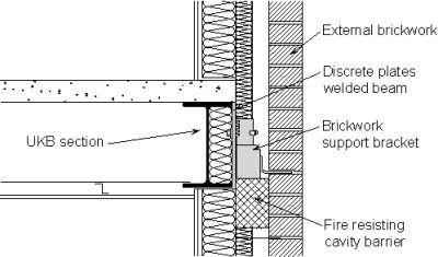 Infill Walling Steelconstruction Info In 2019 Brick