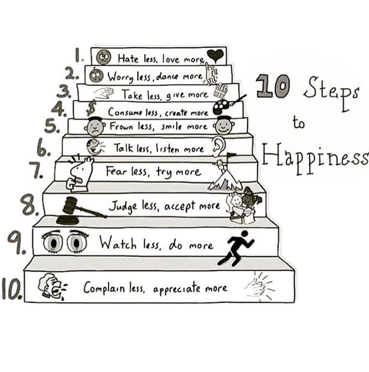 Which step do you have a problem with? by foundrmagazine