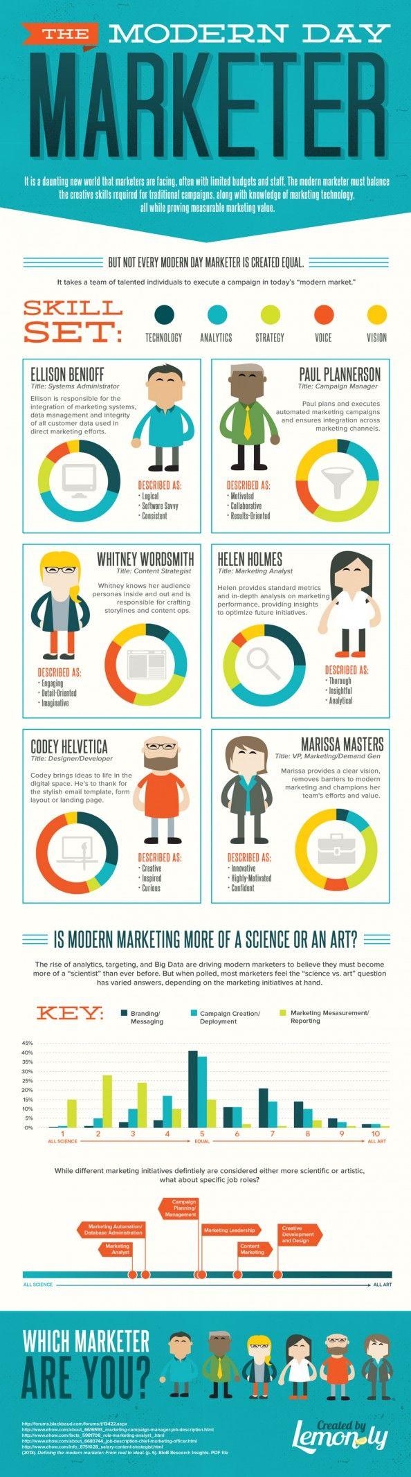The Modern Day Marketer / O marketeiro moderno! #internet #marketing #emailmanager www.emailmanager.com