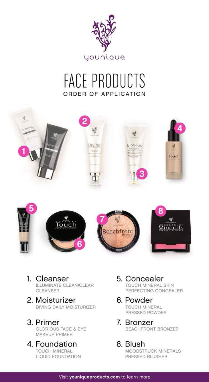 Makeup Order Order Of Makeup Application: 1000+ Images About Makeup From Heather On Pinterest