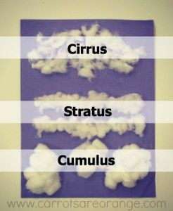 3 different kinds of cottonball clouds, to go along with the book Clouds by Marion Dane Bauer