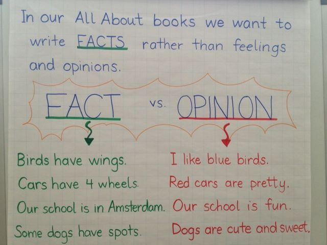 Lucy Caulkins- Non-fiction writing- fact vs. opinion