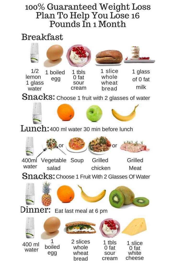 Pin On Healthy Breakfast Ideas