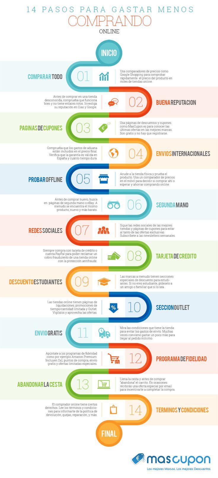 14 pasos para gastar menos comprando online #infografia