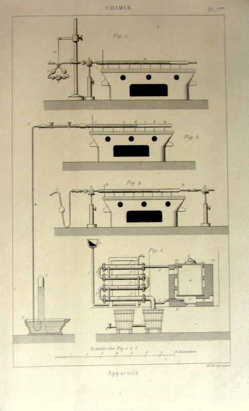 Original Vintage chemistry laboratory by LyraNebulaPrints on Etsy, $23.95