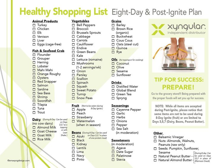 suggested grocery list For more great information on how to lose weight and/or get healthy, message me on facebook http://www.facebook.com/heather.ferguson.125