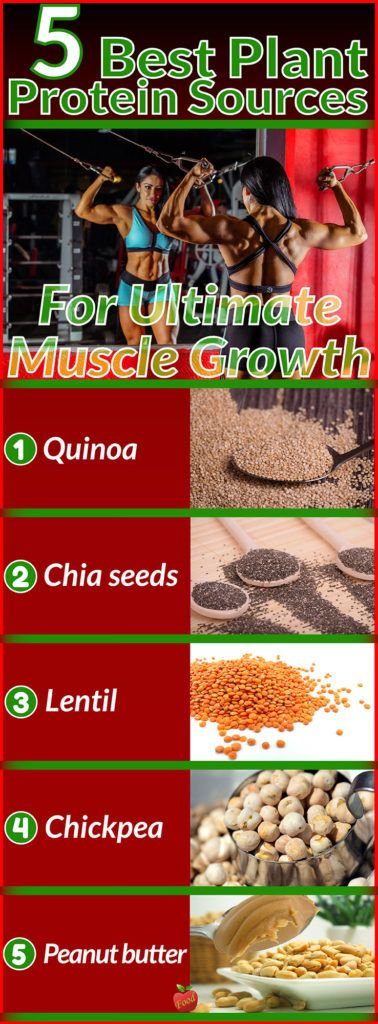 Muscle growth clean eating