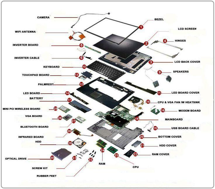 diagram laptop asus    laptop    parts name electronics ahappymango com    laptop        laptop    parts name electronics ahappymango com    laptop