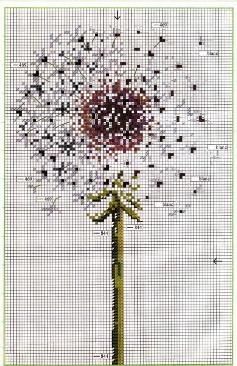 dandelion cross stitch pattern to do