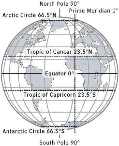 CC Explains The Great Circles