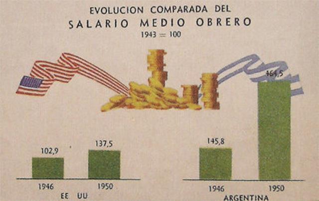 Infografia salarios