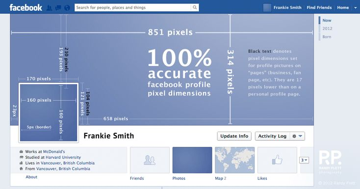Facebook Profile Banner Size in Exact Pixels | Randy Plett | Travel & LIfestyle Stock Photos
