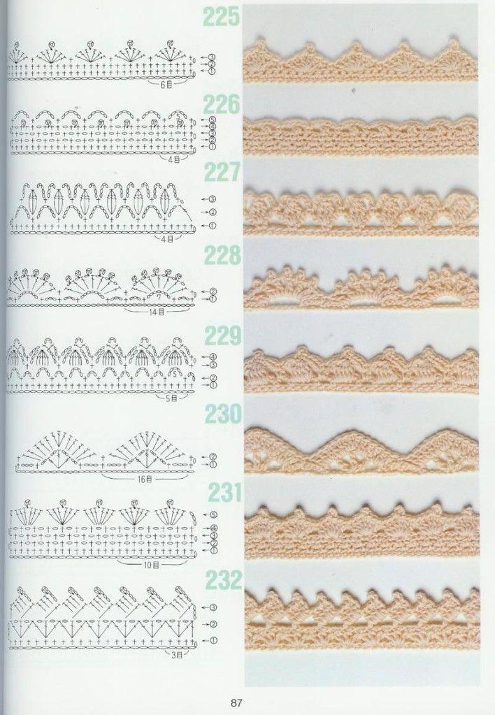 points de crochet a imprimer | schémas de points , bordures 2