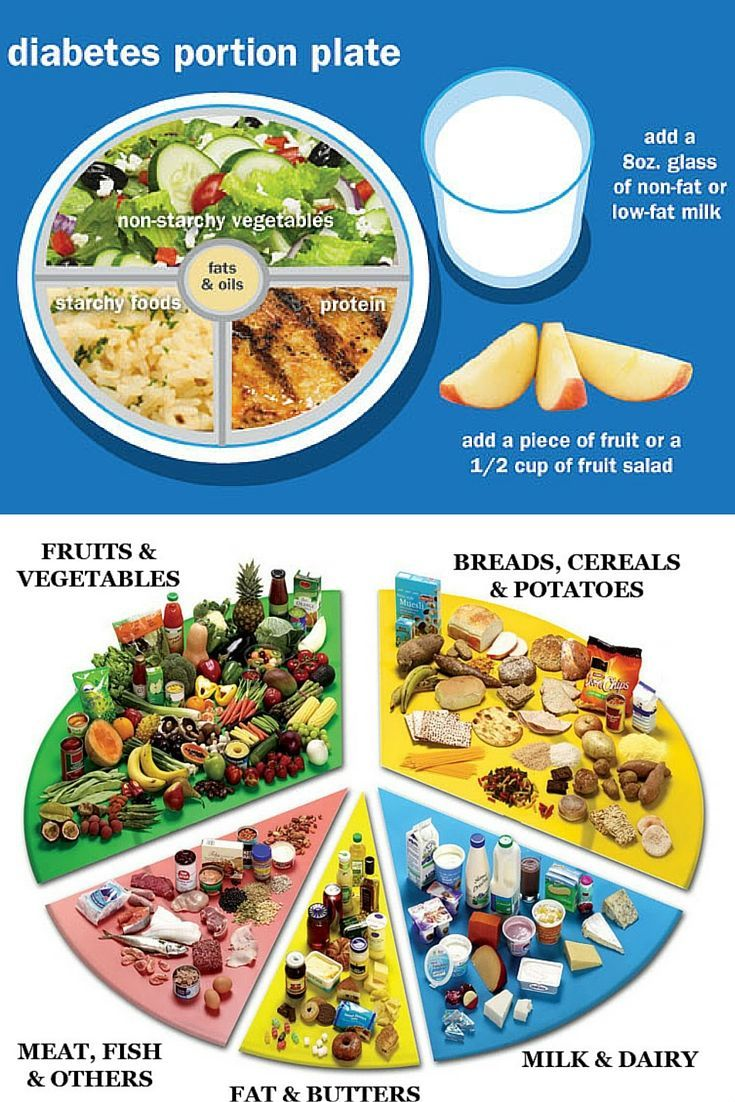 Diabetes health tips and food guide..