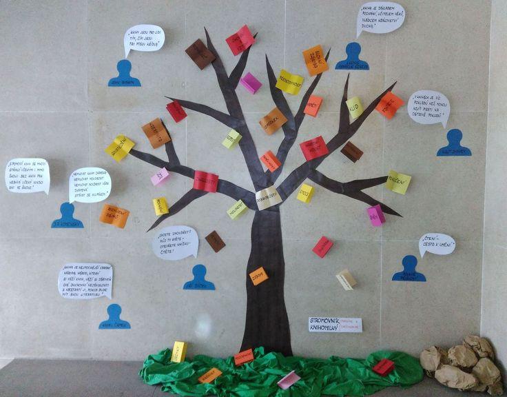 """""""Stromovník knihomilný"""" - podpora čtenářské gramotnosti. Podzimní výzdoba vchodu školy."""