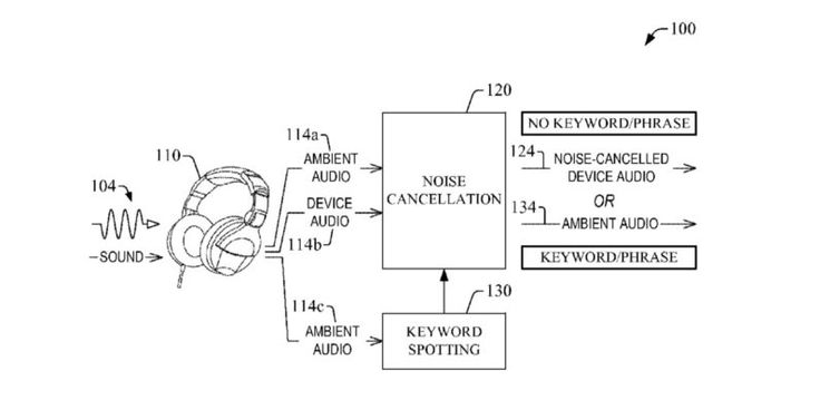 Amazon patents noise-canceling headphones that let you hear the important stuff around you