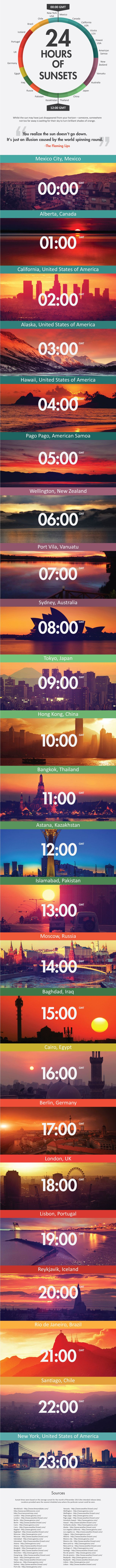23 Best Infographics At Their Worst Images On Pinterest Info Diagram And W Tracking The Signal Go To Www Retrevo Com 24 Beautiful Sunsets From Around World