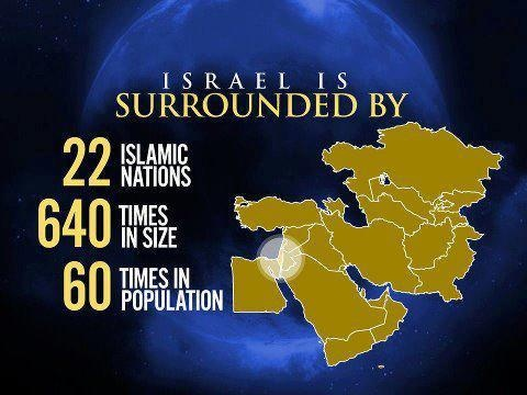 """""""And when you see Jerusalem surrounded by armies, then you will know that the time of its destruction has arrived."""" (Luke 21:20) http://www.raptureforums.com/FeaturedCommentary/earthdwellersinthenewtestament.cfm"""
