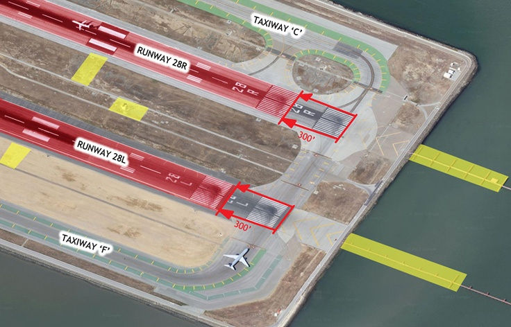 Runway Safety Areas Enhancements