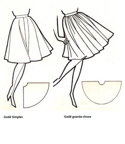 molde de saia gode                                                       …