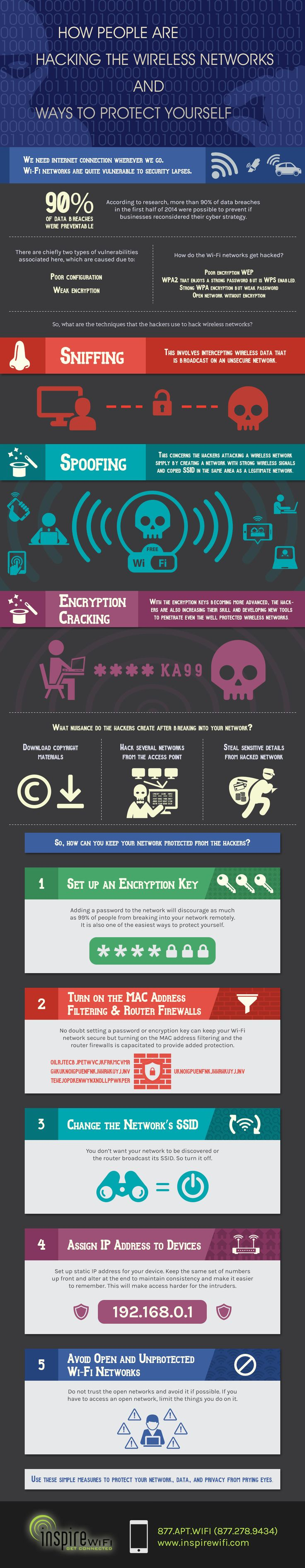How People are Hacking the Wireless Networks #Infographic #Hacking #WiFi