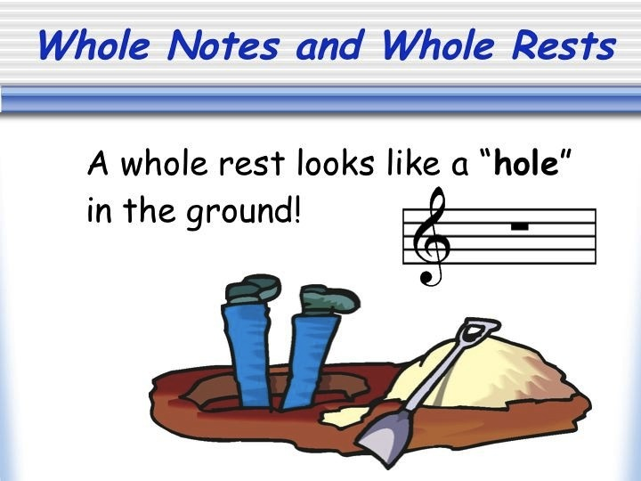 Know Your Rhythms | 20251810 | Sample Slide 9Music Teaching, Education Mus, Music Ideas, Teaching Music, Music Teachers, Elementary Music, Music Theory, Drums Circles, Music Classroom