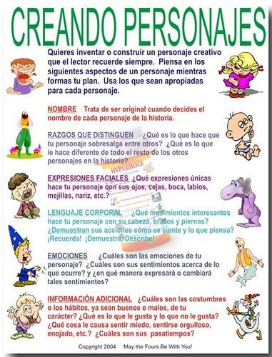 Creando Personajes (Creating Characters) Classroom Poster ✿ More inspiration at http://espanolautomatico.com ✿ Spanish Learning/ Teaching Spanish / Spanish Language / Spanish vocabulary / Spoken Spanish / Free Spanish Podcast / Español Automatico ✿ Share it with people who are serious about learning Spanish!