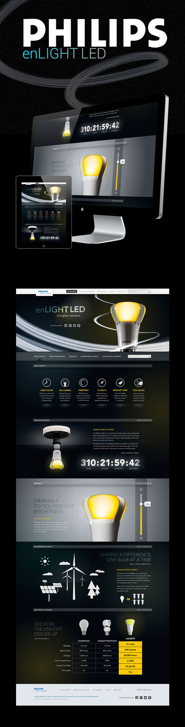 Philips LED Branding web site by Justin Marimon, via Behance