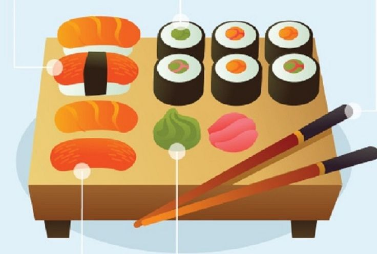 Let's upgrade our sushi knowledge. Check these infographics.