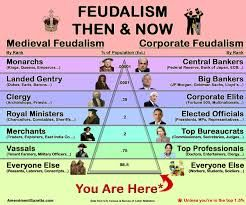 Even though the feudal system is no longer around, certain things about it are still here. For example, like politics or republics, The president is like the king, politicians are like the barons, the local government is like the knights, and then the people (peasants).