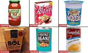 FEMAIL compared healthy sounding products such as muesli and soup, and found products that are far higher in sugar than any of the pasta sauces Dolmio has recently placed a health warning on.  READ DOWN TO the EAT NATURAL BAR. SHOCKING!!!