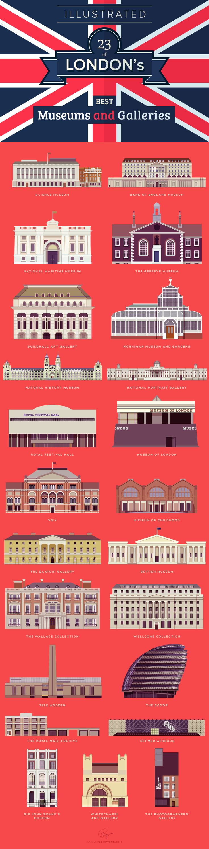 London's free museums and galleries Infographic