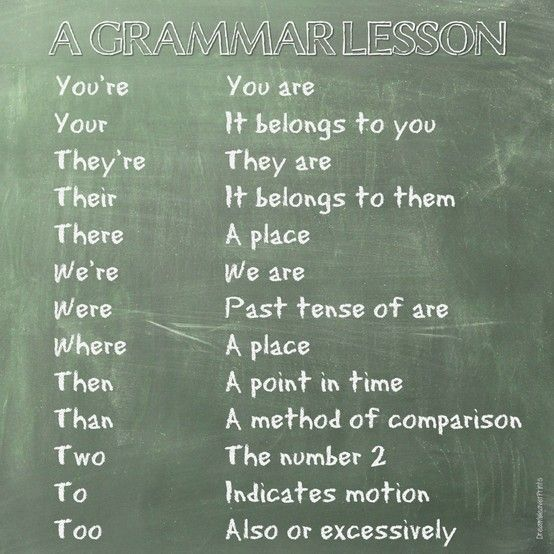 A Grammar Lesson (You know who you are. If you claim to be a writer you should know grammar)