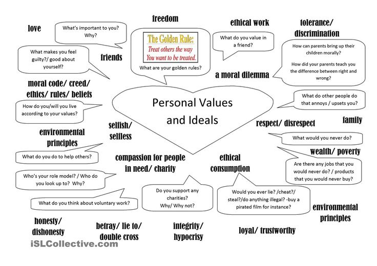 Personal Values and Ideals Counseling Resources