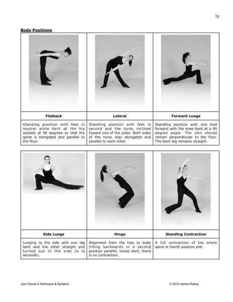 Jazz Dance Body Positions
