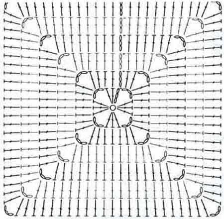 Patrones cuadrados al crochet - Imagui