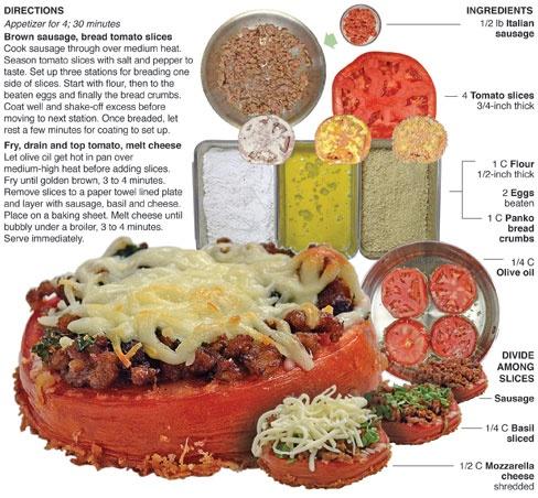 Crispy Tomato Melts