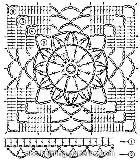 ABC Knitting Patterns - Black Shawl.
